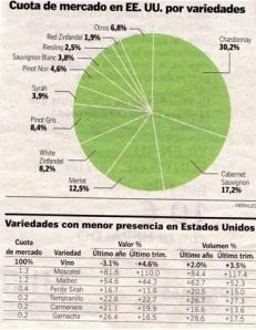cuota_mercado_vinos